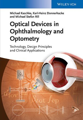 Optical Device in Ophthalmology and Optometry